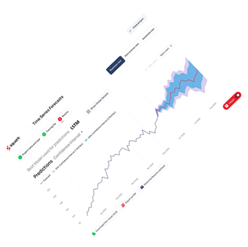 Predictive Customer Insights. Identify What Your  Customers Will Do Next and  {Forecast Accurately, Convert Higher, Grow Faster, Retain More, Churn Less, Maximize LTV, Personalize Better}